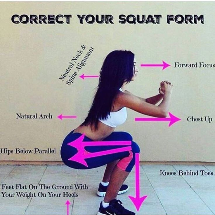 How To Do Squats Correctly Daily Family Ng